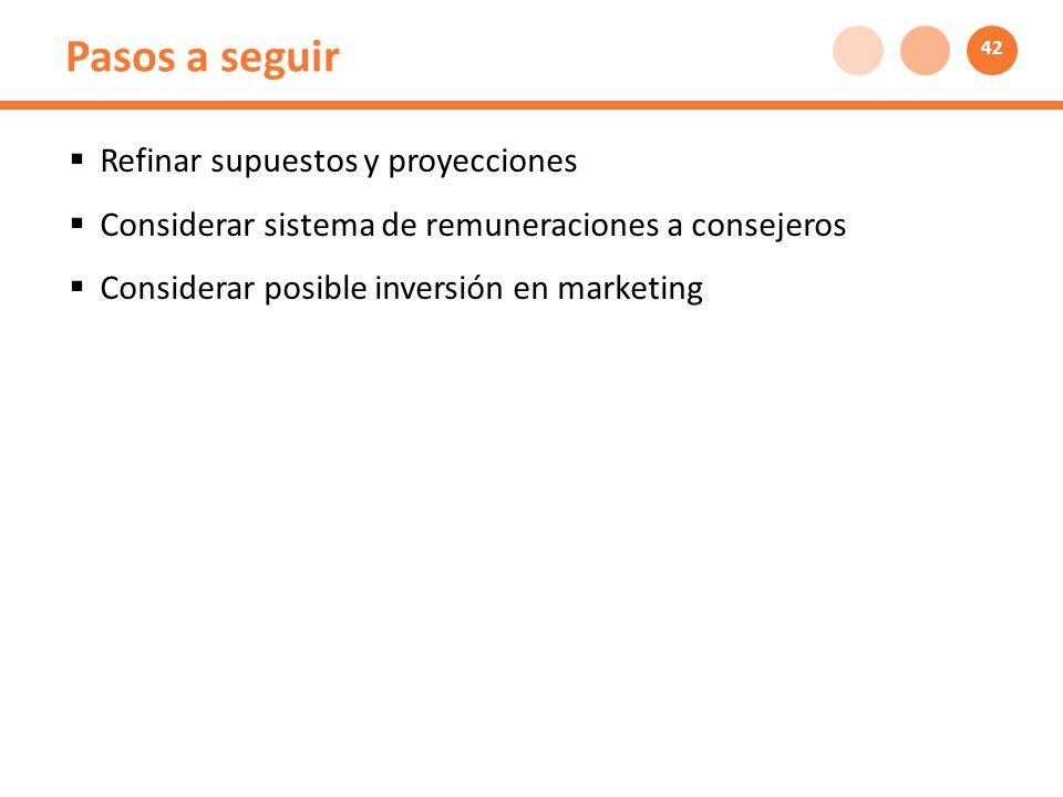 Pasos a seguir Refinar supuestos y proyecciones Considerar sistema de remuneraciones a consejeros Considerar posible inversión en marketing 42