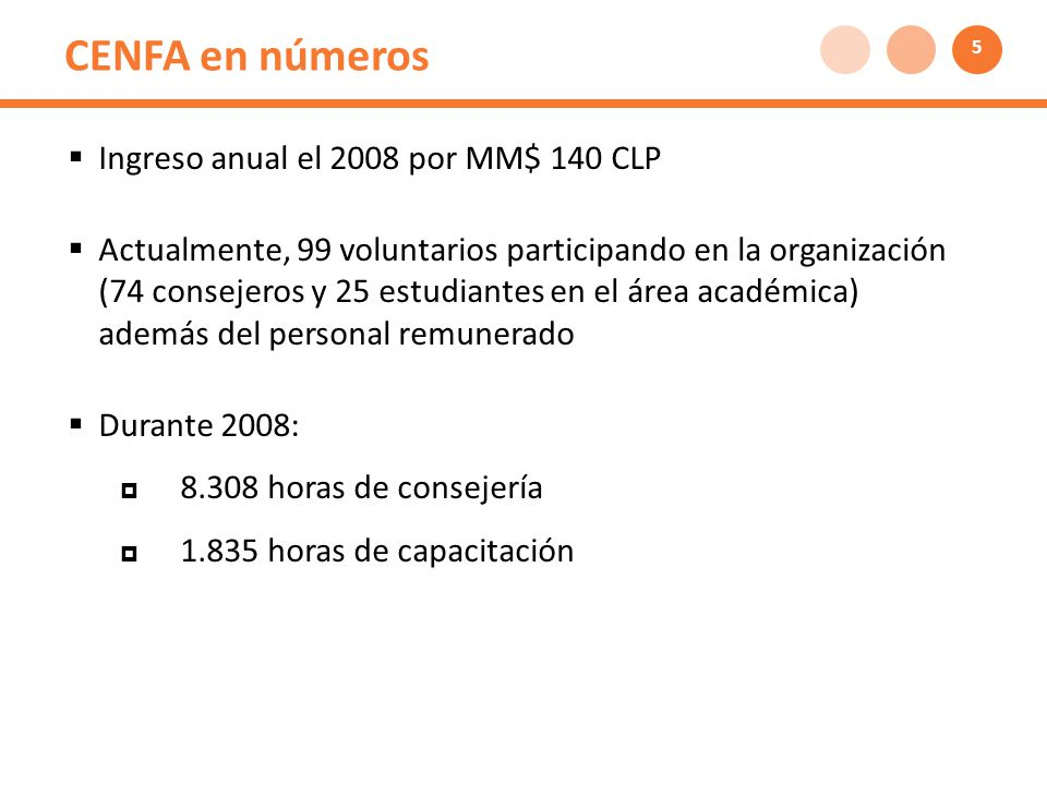 CENFA en números Ingreso anual el 2008 por MM$ 140 CLP Actualmente, 99 voluntarios participando en la organización (74 consejeros y 25 estudiantes en el área académica) además del personal remunerado Durante 2008: 8.308 horas de consejería 1.835 horas de capacitación 5