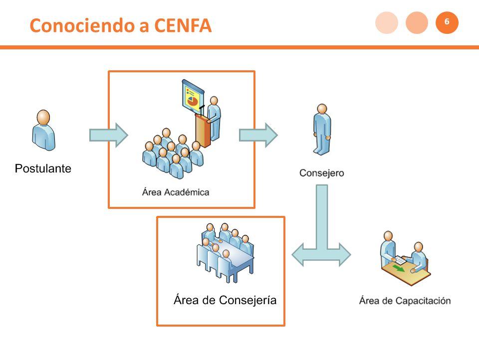 Conociendo a CENFA 6
