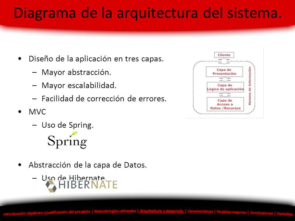 Diagrama de la arquitectura del sistema. Diseño de la aplicación en tres capas. –Mayor abstracción. –Mayor escalabilidad. –Facilidad de corrección de