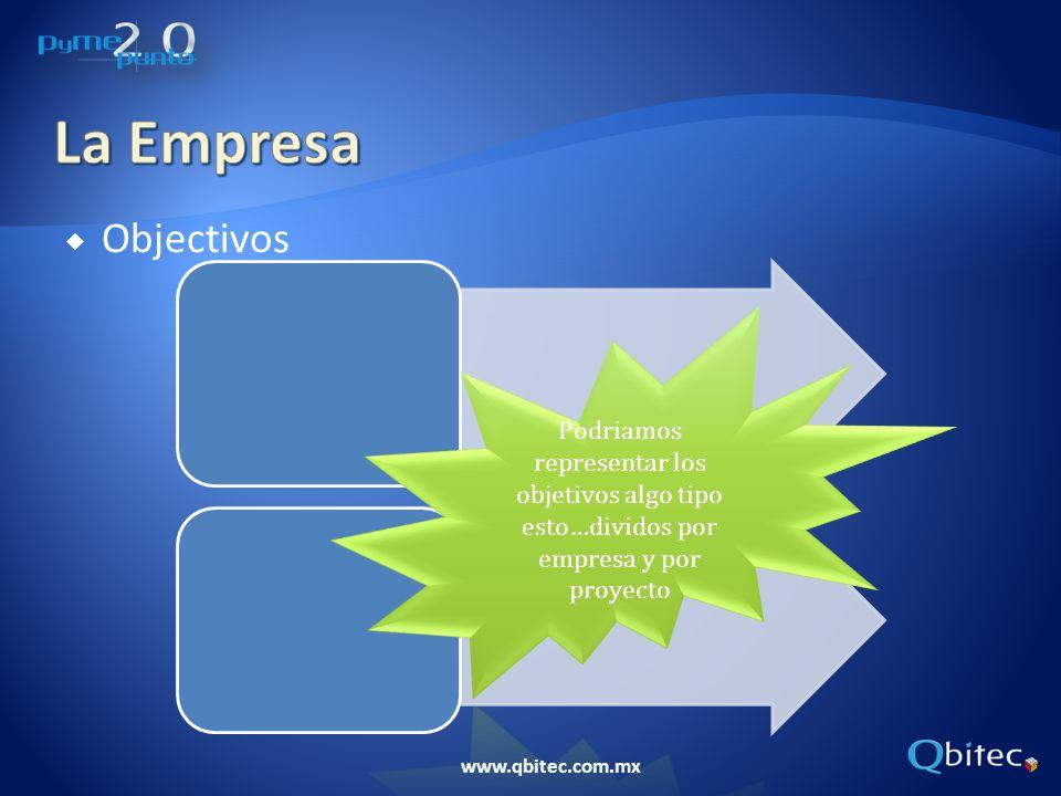 www.qbitec.com.mx Objectivos