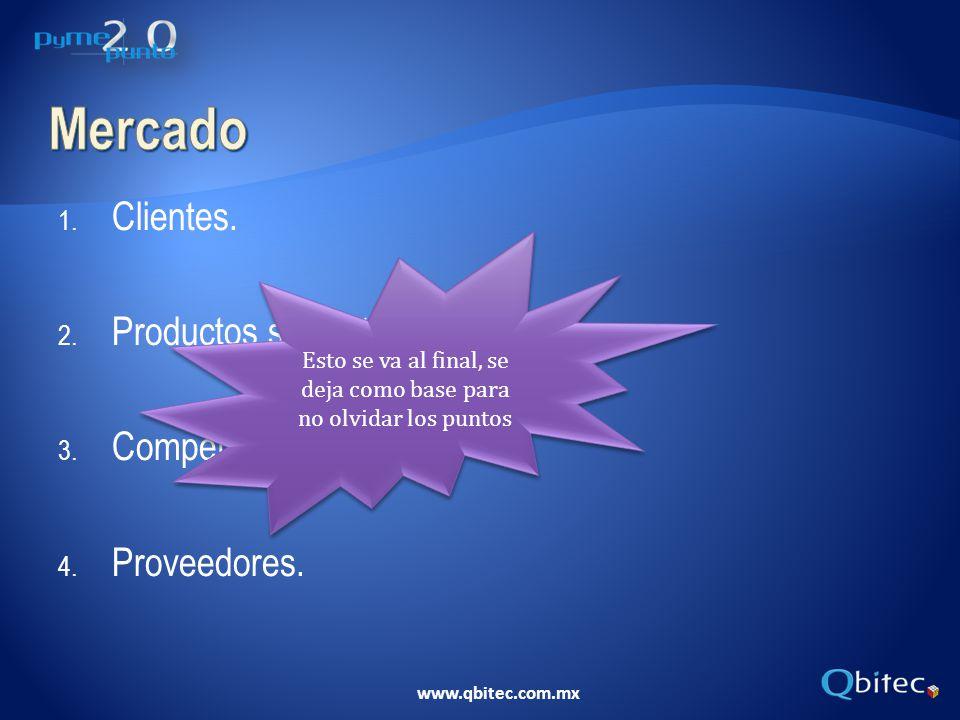 www.qbitec.com.mx 1. Clientes. 2. Productos sustitutos. 3. Competidores. 4. Proveedores. Esto se va al final, se deja como base para no olvidar los pu
