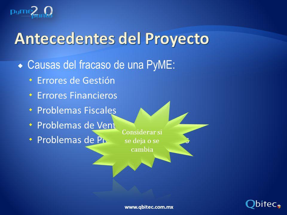 www.qbitec.com.mx Causas del fracaso de una PyME: Errores de Gestión Errores Financieros Problemas Fiscales Problemas de Ventas y Cobranza Problemas d