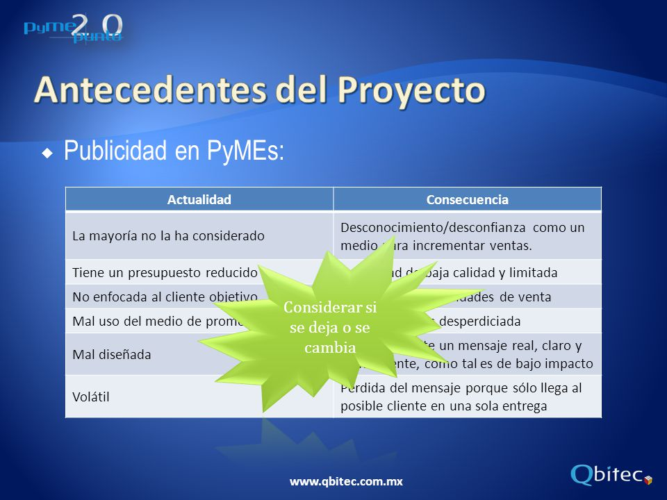 www.qbitec.com.mx ActualidadConsecuencia La mayoría no la ha considerado Desconocimiento/desconfianza como un medio para incrementar ventas. Tiene un