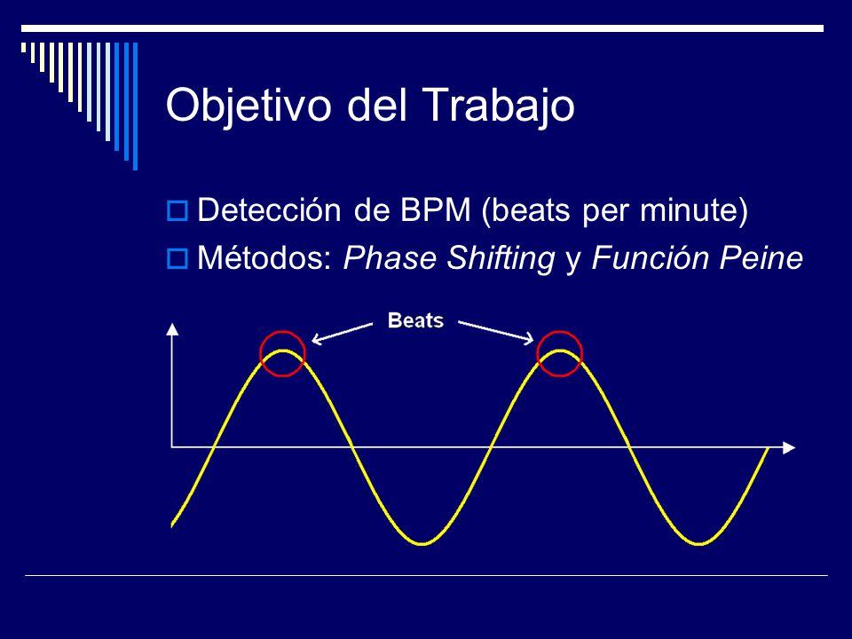 Objetivo del Trabajo Detección de BPM (beats per minute) Métodos: Phase Shifting y Función Peine