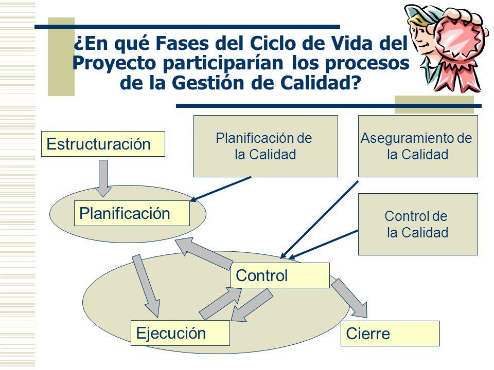 ¿En qué Fases del Ciclo de Vida del Proyecto participarían los procesos de la Gestión de Calidad? Estructuración Planificación Ejecución Control Cierr