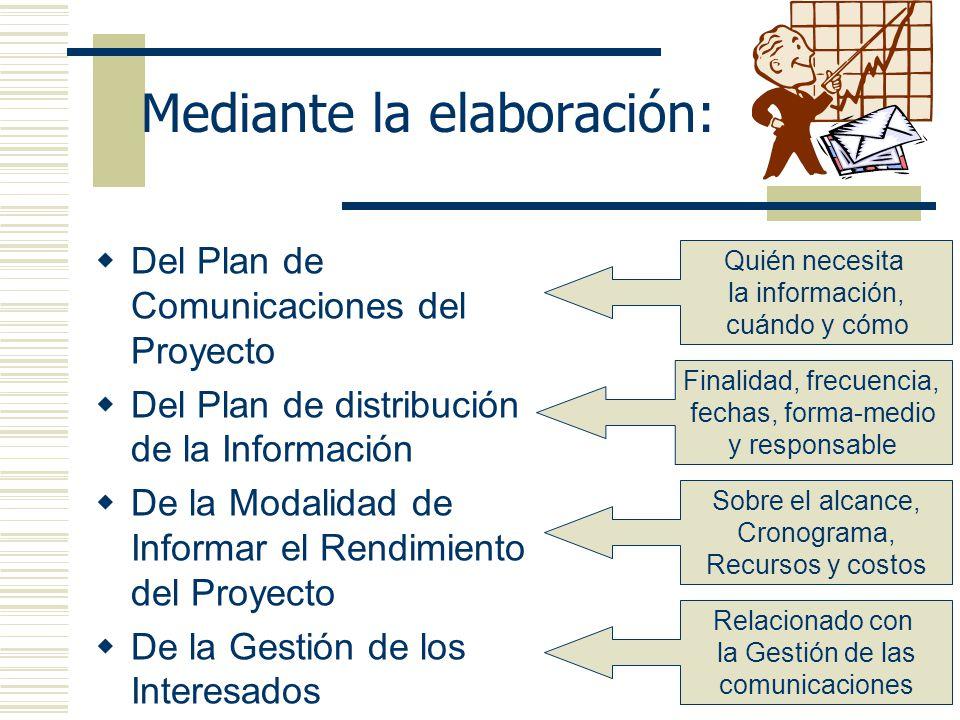 Mediante la elaboración: Del Plan de Comunicaciones del Proyecto Del Plan de distribución de la Información De la Modalidad de Informar el Rendimiento