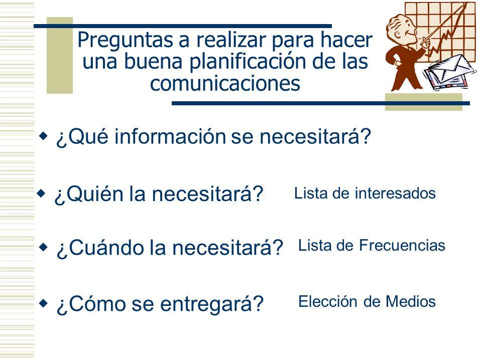 Preguntas a realizar para hacer una buena planificación de las comunicaciones ¿Qué información se necesitará? ¿Quién la necesitará? ¿Cuándo la necesit