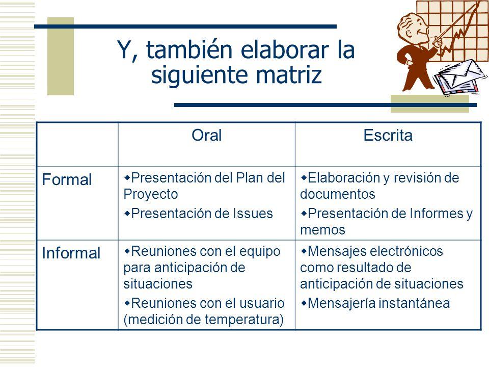 Y, también elaborar la siguiente matriz OralEscrita Formal Presentación del Plan del Proyecto Presentación de Issues Elaboración y revisión de documen