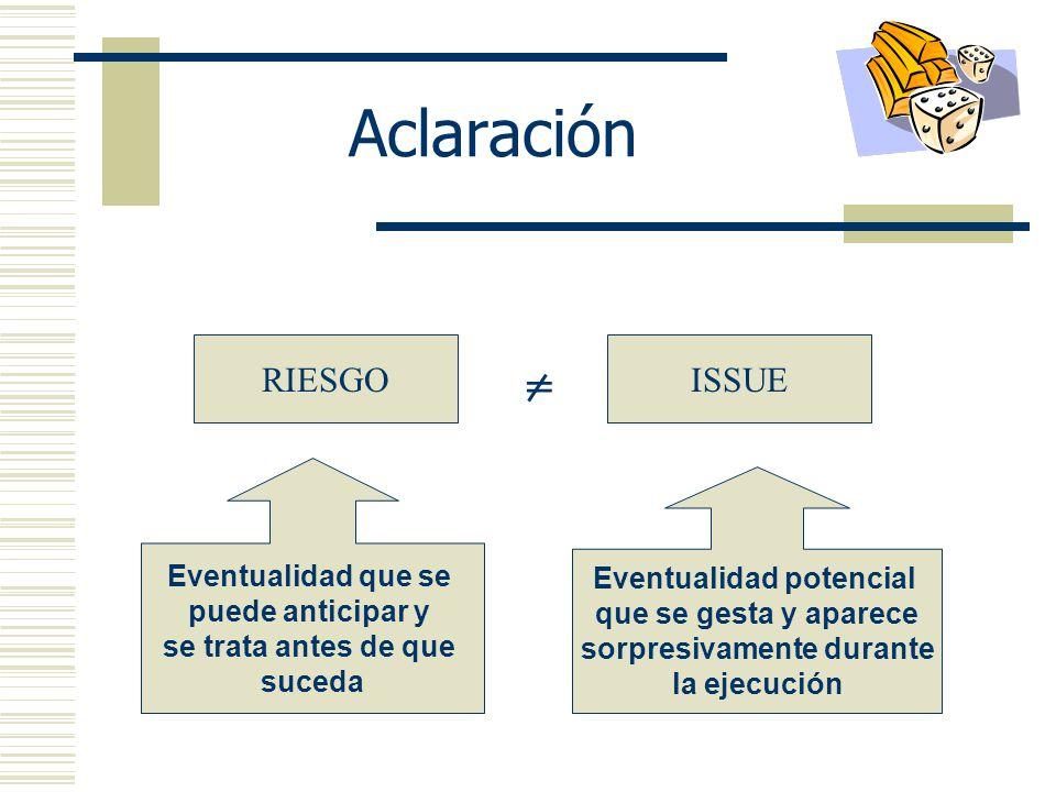 Aclaración RIESGOISSUE = Eventualidad que se puede anticipar y se trata antes de que suceda Eventualidad potencial que se gesta y aparece sorpresivamente durante la ejecución