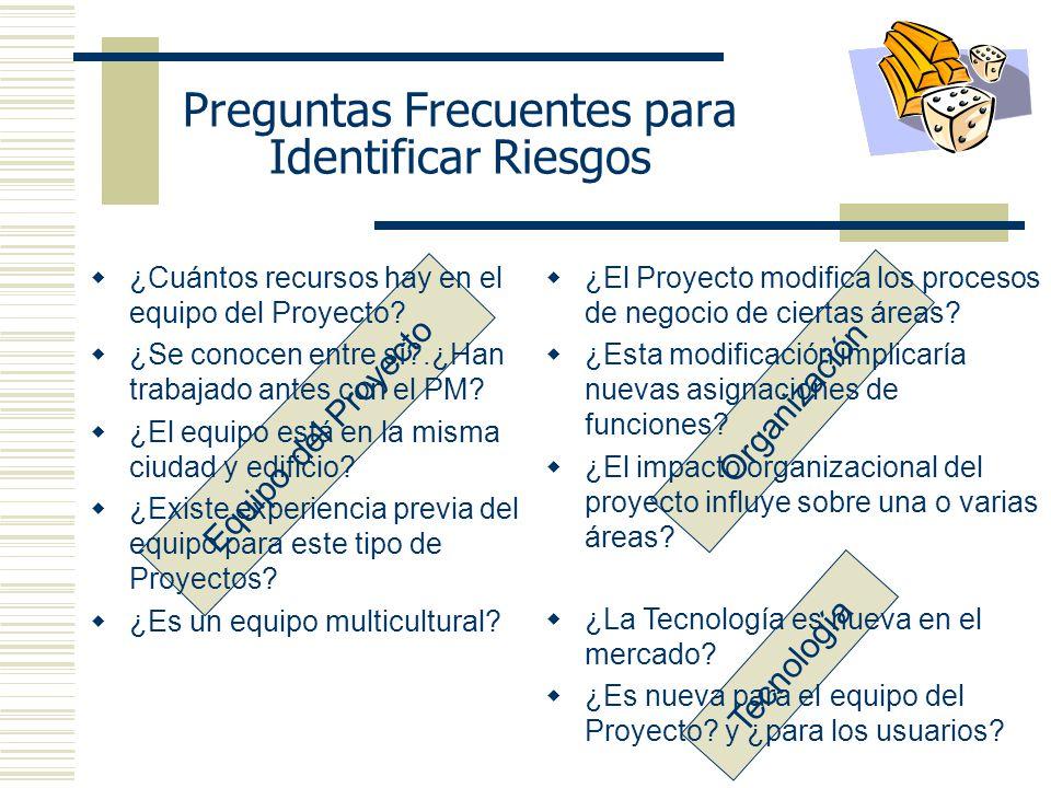 Tecnología Organización Equipo del Proyecto Preguntas Frecuentes para Identificar Riesgos ¿Cuántos recursos hay en el equipo del Proyecto? ¿Se conocen