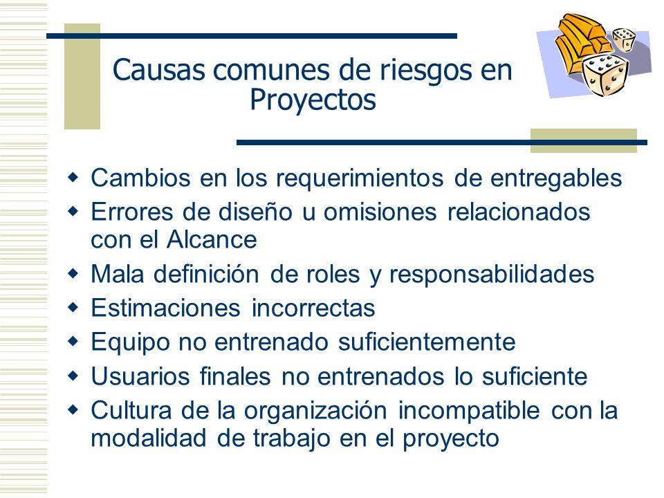 Causas comunes de riesgos en Proyectos Cambios en los requerimientos de entregables Errores de diseño u omisiones relacionados con el Alcance Mala def