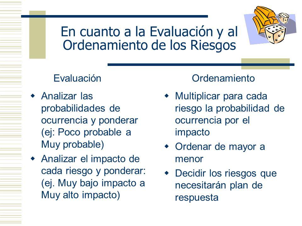 En cuanto a la Evaluación y al Ordenamiento de los Riesgos Analizar las probabilidades de ocurrencia y ponderar (ej: Poco probable a Muy probable) Analizar el impacto de cada riesgo y ponderar: (ej.