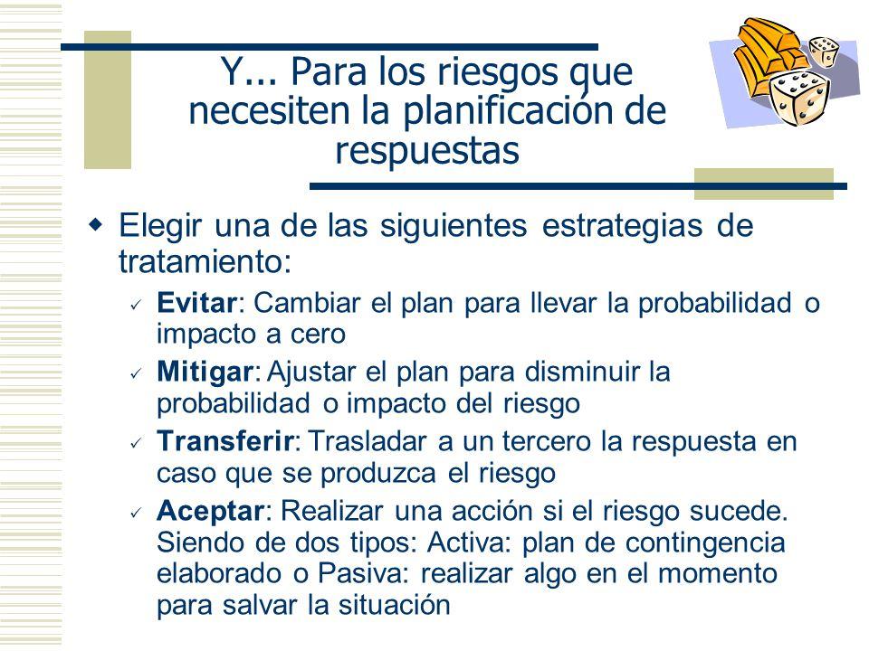 Y... Para los riesgos que necesiten la planificación de respuestas Elegir una de las siguientes estrategias de tratamiento: Evitar: Cambiar el plan pa