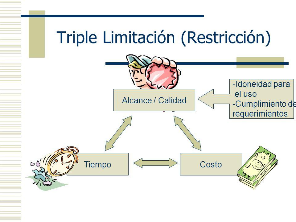 Triple Limitación (Restricción) Alcance / CalidadTiempoCosto -Idoneidad para el uso -Cumplimiento de requerimientos