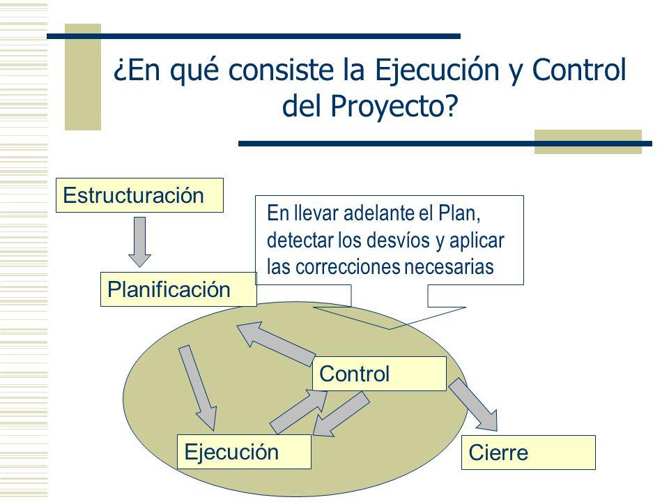 Estructuración Planificación Ejecución Control Cierre ¿En qué consiste la Ejecución y Control del Proyecto? En llevar adelante el Plan, detectar los d
