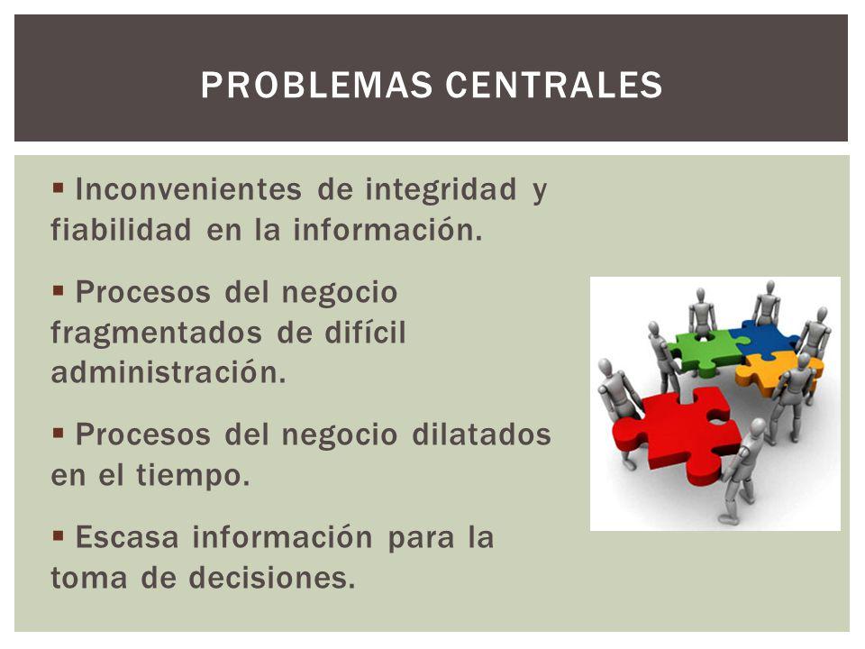 Inconvenientes de integridad y fiabilidad en la información.