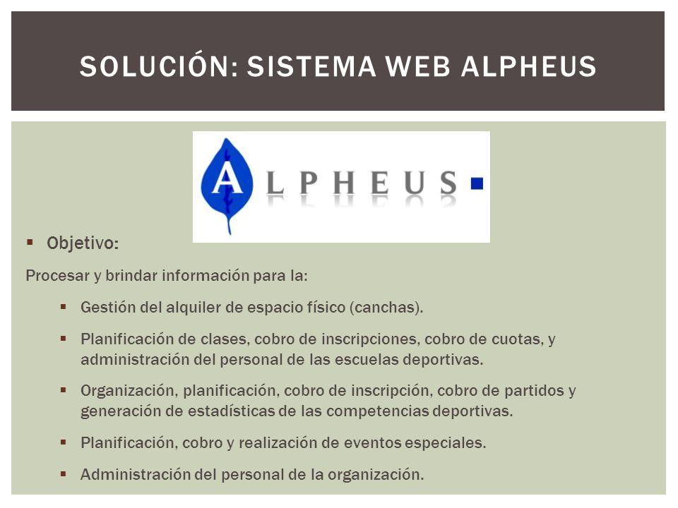 SOLUCIÓN: SISTEMA WEB ALPHEUS Objetivo: Procesar y brindar información para la: Gestión del alquiler de espacio físico (canchas).