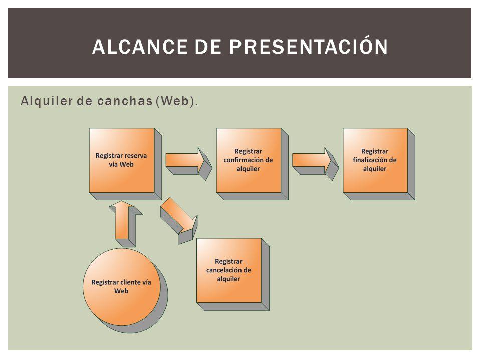 Alquiler de canchas (Web). ALCANCE DE PRESENTACIÓN