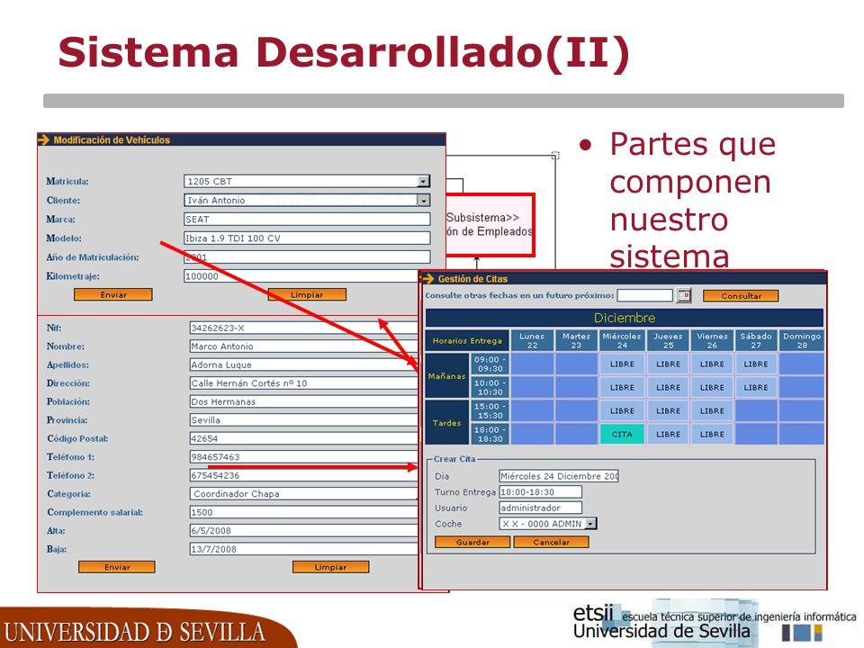 Sistema Desarrollado(II) Partes que componen nuestro sistema