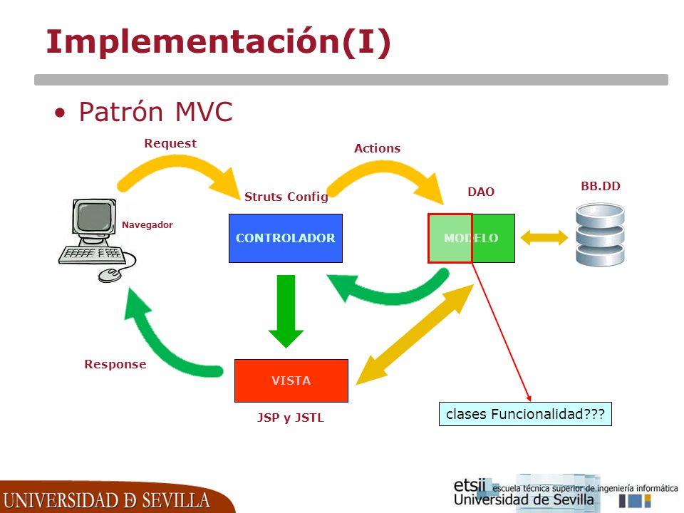 Implementación(I) Patrón MVC CONTROLADORMODELO VISTA BB.DD Navegador JSP y JSTL DAO Struts Config Actions Request Response clases Funcionalidad???