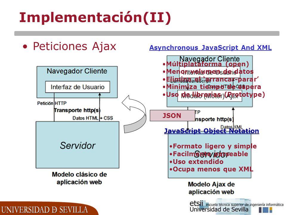 Implementación(II) Peticiones Ajax JSON JavaScriptJavaScript Object NotationObjectNotation Formato ligero y simple Facilmente parseable Uso extendido
