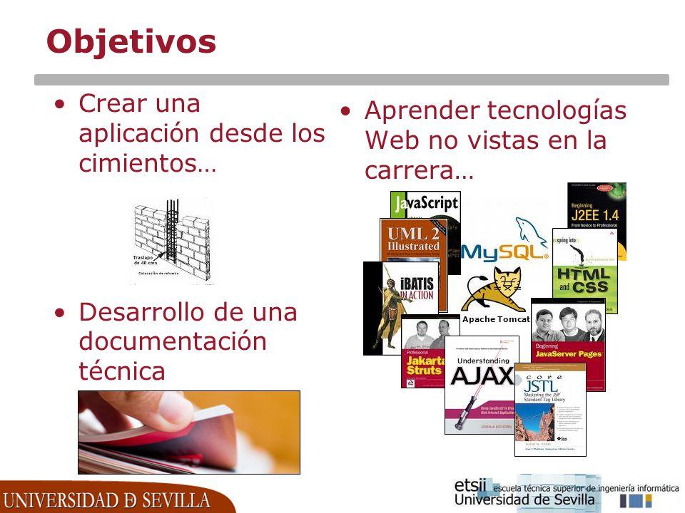 Objetivos Crear una aplicación desde los cimientos… Desarrollo de una documentación técnica Aprender tecnologías Web no vistas en la carrera… Apache T