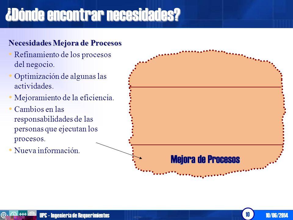 10/06/2014UPC - Ingeniería de Requerimientos 10 ¿Dónde encontrar necesidades? Necesidades Mejora de Procesos Refinamiento de los procesos del negocio.