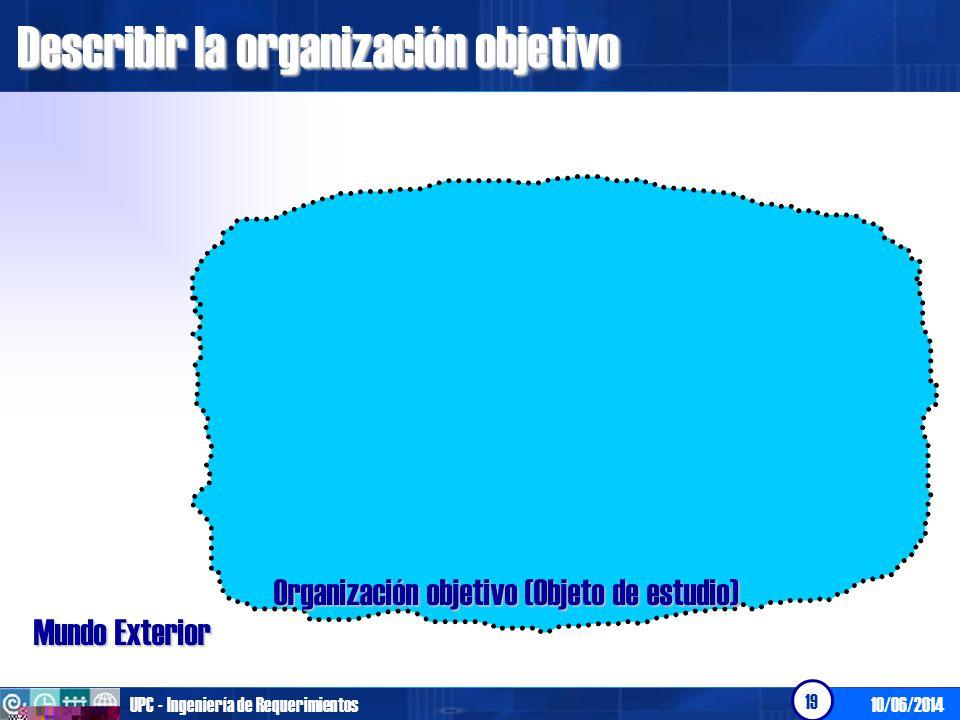 10/06/2014UPC - Ingeniería de Requerimientos 19 Describir la organización objetivo Mundo Exterior Organización objetivo (Objeto de estudio)
