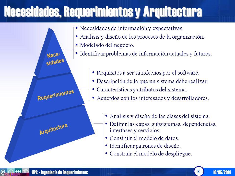 10/06/2014UPC - Ingeniería de Requerimientos 3 Arquitectura Análisis y diseño de las clases del sistema. Definir las capas, subsistemas, dependencias,