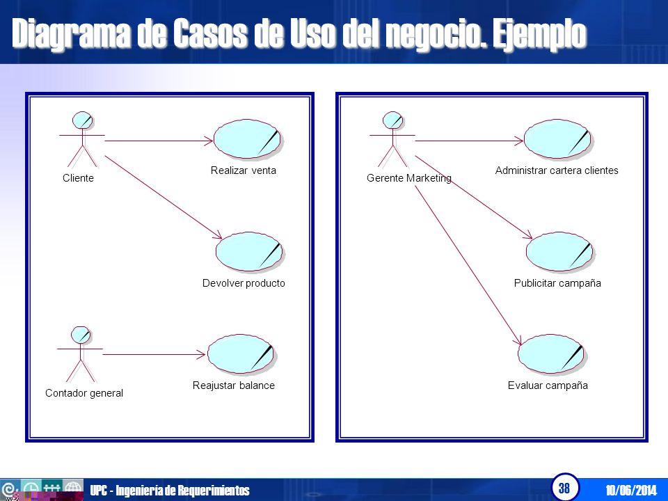 10/06/2014UPC - Ingeniería de Requerimientos 38 Diagrama de Casos de Uso del negocio. Ejemplo Realizar venta Cliente Devolver producto Contador genera