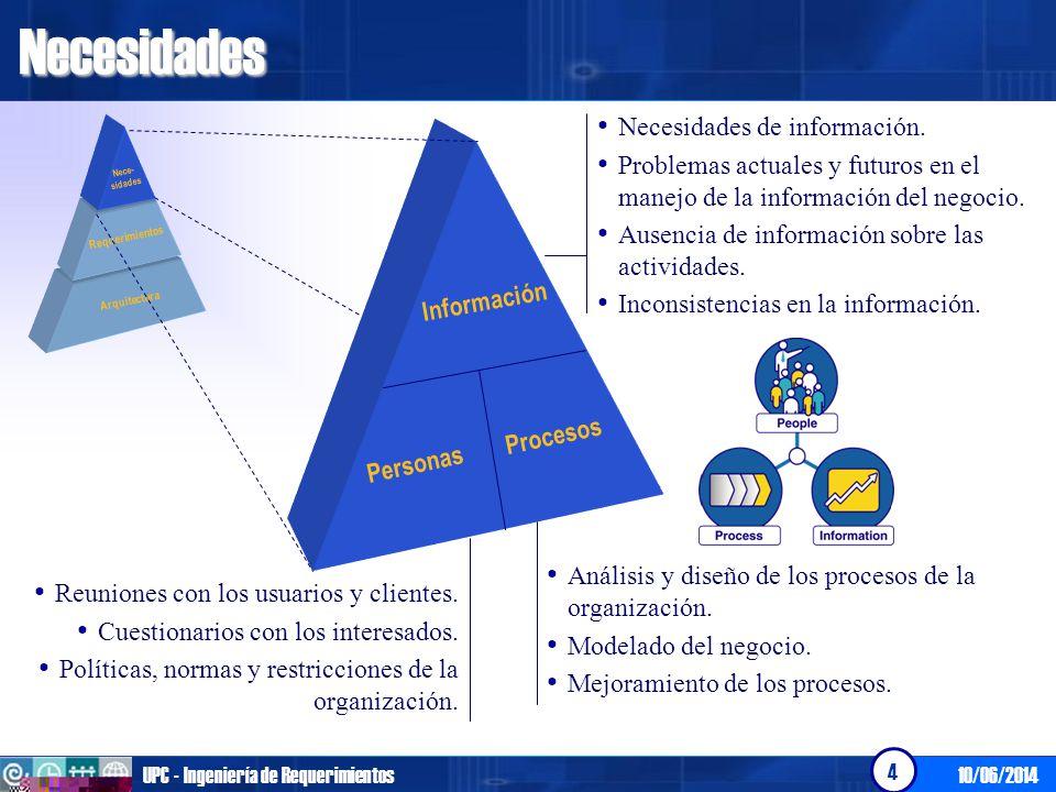 10/06/2014UPC - Ingeniería de Requerimientos 4 Arquitectura Requerimientos Nece- sidades Análisis y diseño de los procesos de la organización. Modelad
