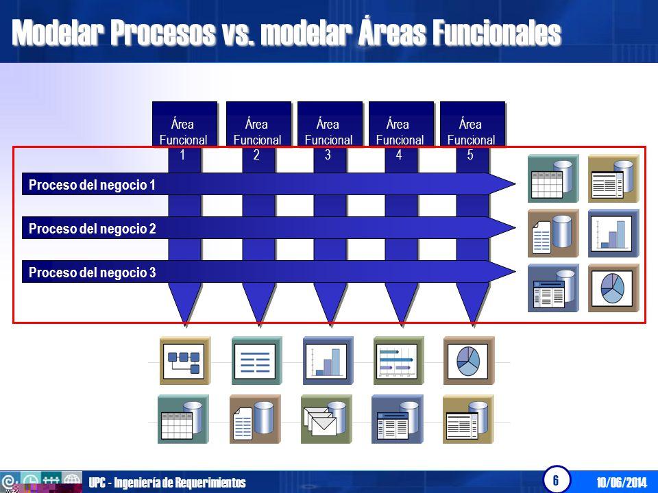 10/06/2014UPC - Ingeniería de Requerimientos 6 Área Funcional 5 Modelar Procesos vs. modelar Áreas Funcionales Área Funcional 1 Área Funcional 2 Área