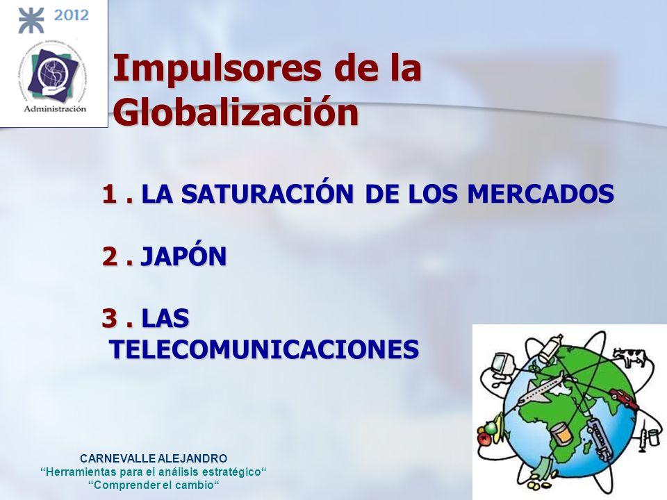 Impulsores de la Globalización 1. LA SATURACIÓN DE LOS MERCADOS 2. JAPÓN 3. LAS TELECOMUNICACIONES Impulsores de la Globalización 1. LA SATURACIÓN DE