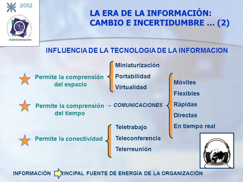 INFLUENCIA DE LA TECNOLOGIA DE LA INFORMACION LA ERA DE LA INFORMACIÓN: CAMBIO E INCERTIDUMBRE … (2) Permite la comprensión del espacio Miniaturizació