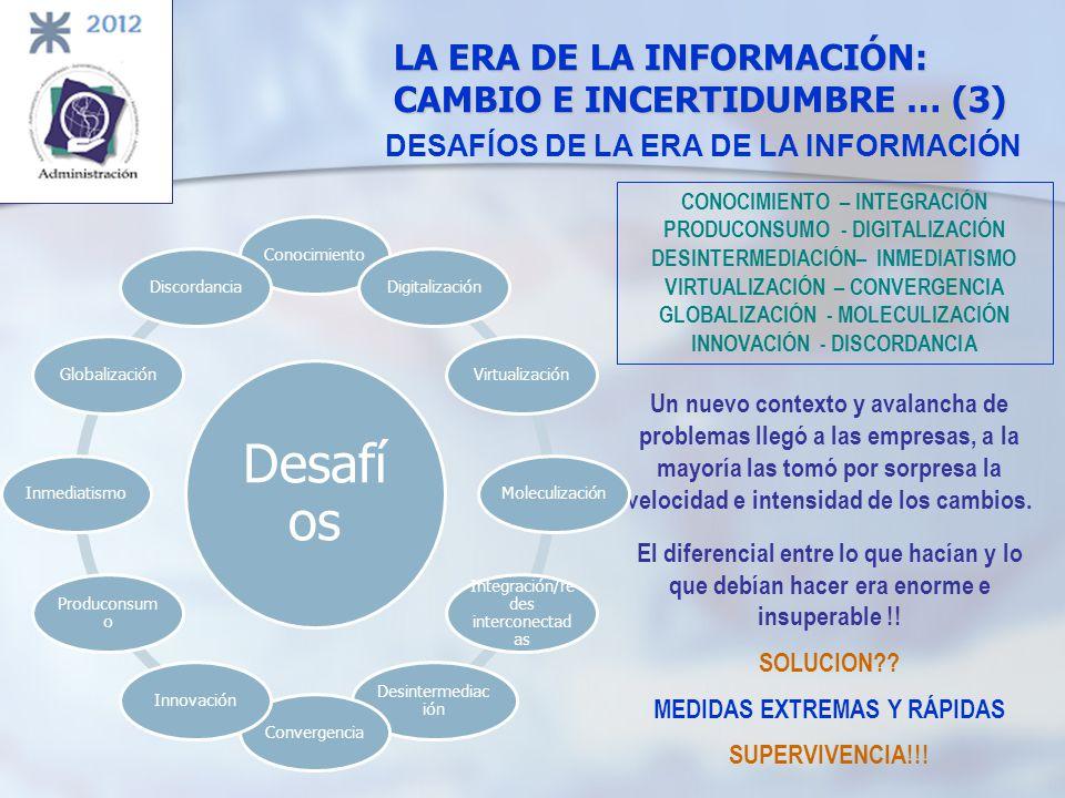 DESAFÍOS DE LA ERA DE LA INFORMACIÓN LA ERA DE LA INFORMACIÓN: CAMBIO E INCERTIDUMBRE … (3) CONOCIMIENTO – INTEGRACIÓN PRODUCONSUMO - DIGITALIZACIÓN D