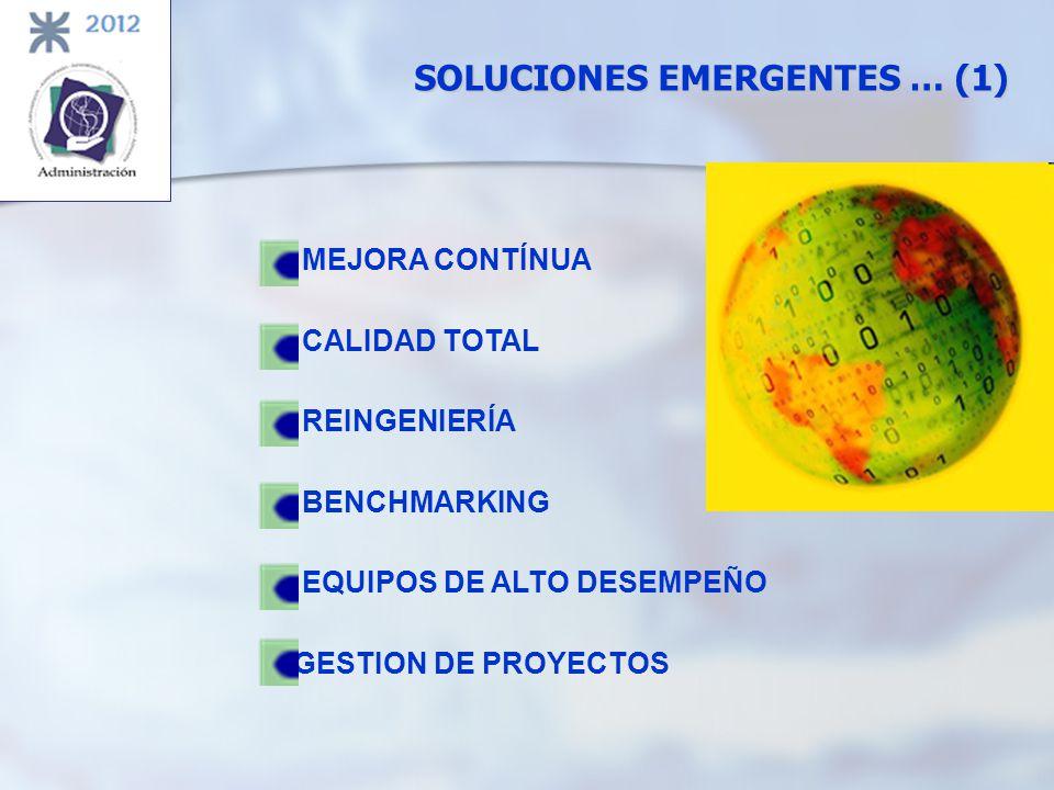SOLUCIONES EMERGENTES … (1) MEJORA CONTÍNUA CALIDAD TOTAL REINGENIERÍA BENCHMARKING EQUIPOS DE ALTO DESEMPEÑO GESTION DE PROYECTOS