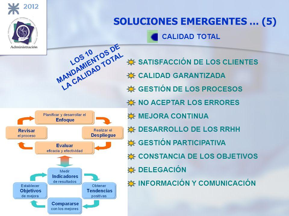 SOLUCIONES EMERGENTES … (5) CALIDAD TOTAL SATISFACCIÓN DE LOS CLIENTES CALIDAD GARANTIZADA GESTIÓN DE LOS PROCESOS NO ACEPTAR LOS ERRORES MEJORA CONTI