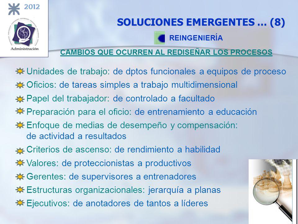 SOLUCIONES EMERGENTES … (8) REINGENIERÍA CAMBIOS QUE OCURREN AL REDISEÑAR LOS PROCESOS Unidades de trabajo: de dptos funcionales a equipos de proceso