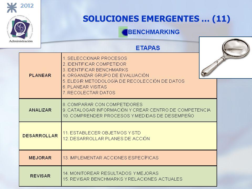SOLUCIONES EMERGENTES … (11) BENCHMARKING ETAPAS