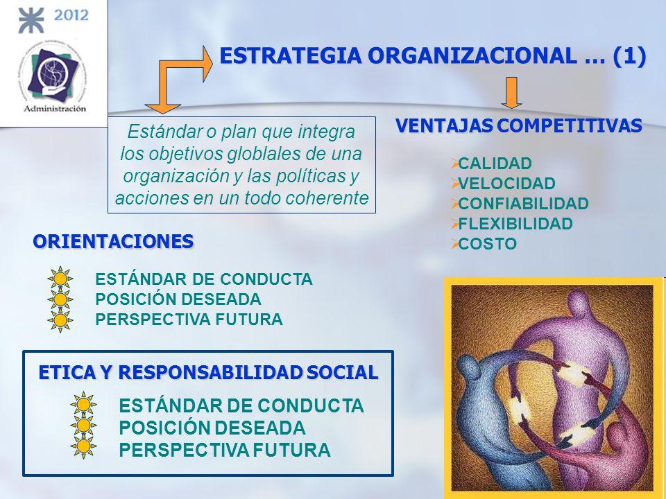 ESTRATEGIA ORGANIZACIONAL … (1) ESTÁNDAR DE CONDUCTA POSICIÓN DESEADA PERSPECTIVA FUTURA Estándar o plan que integra los objetivos globlales de una or