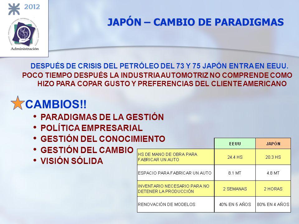 DESPUÉS DE CRISIS DEL PETRÓLEO DEL 73 Y 75 JAPÓN ENTRA EN EEUU. POCO TIEMPO DESPUÉS LA INDUSTRIA AUTOMOTRIZ NO COMPRENDE COMO HIZO PARA COPAR GUSTO Y