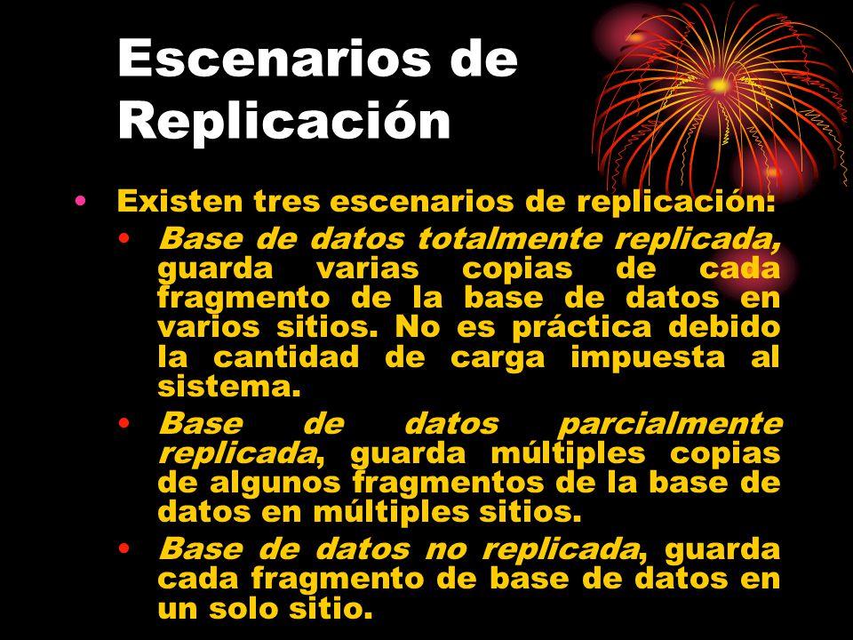 Existen tres escenarios de replicación: Base de datos totalmente replicada, guarda varias copias de cada fragmento de la base de datos en varios sitios.