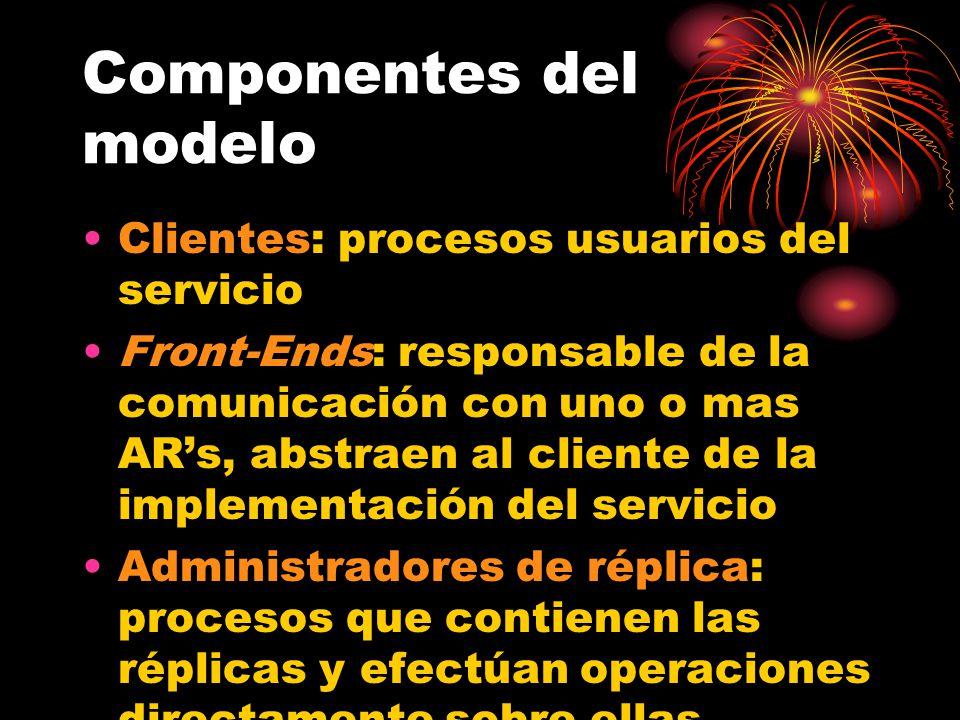 Componentes del modelo Clientes: procesos usuarios del servicio Front-Ends: responsable de la comunicación con uno o mas ARs, abstraen al cliente de la implementación del servicio Administradores de réplica: procesos que contienen las réplicas y efectúan operaciones directamente sobre ellas