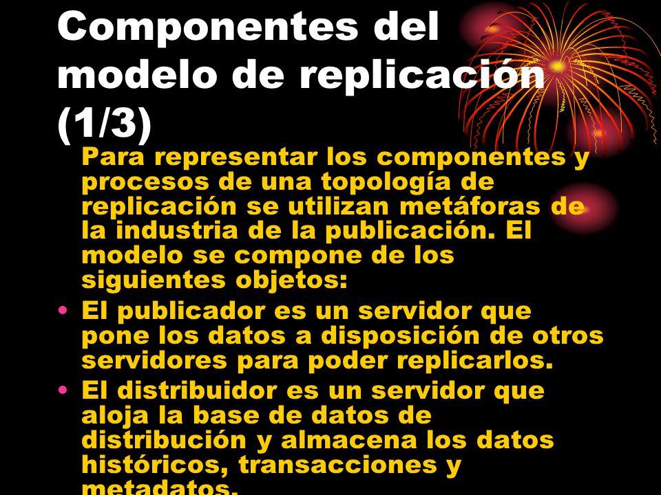Componentes del modelo de replicación (1/3) Para representar los componentes y procesos de una topología de replicación se utilizan metáforas de la industria de la publicación.