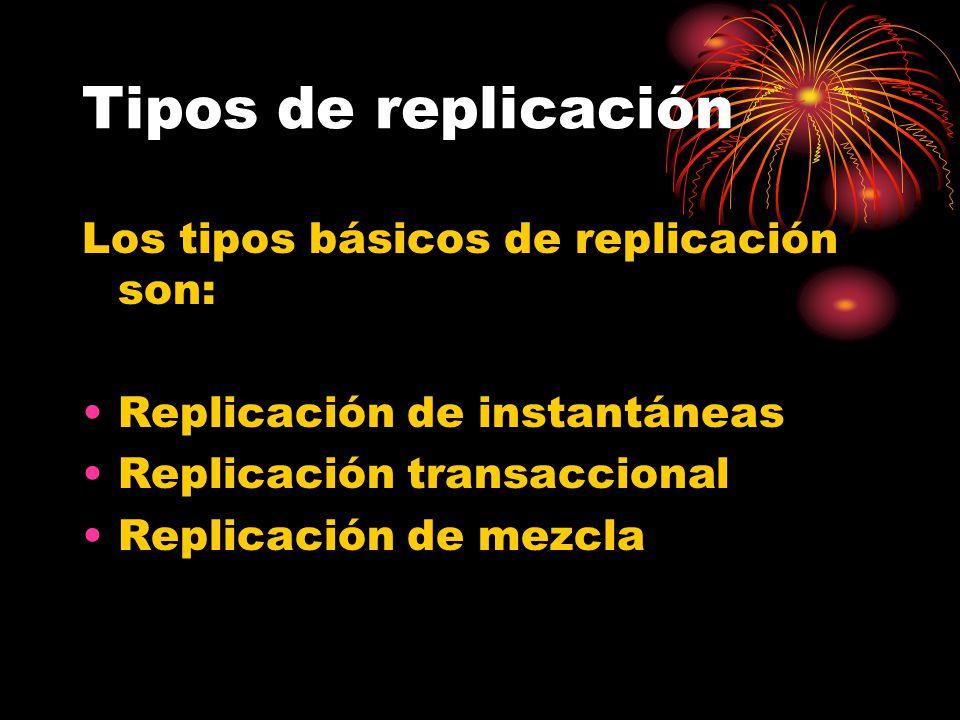 Tipos de replicación Los tipos básicos de replicación son: Replicación de instantáneas Replicación transaccional Replicación de mezcla