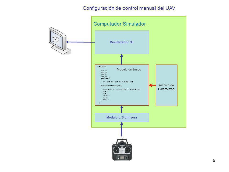Computador Simulador Visualizador 3D Archivo de Parámetros class plant { float ht1; float ht2; float ft1; float ft2; public plant() { ht1 = 0.0f; ht2 = 0.0f; ft1 = 0.0f; ft2 = 0.0f; } public float checkPlant(float f) { float h = 2.0f * ht1 - ht2 + 0.0075f * ft1 + 0.0075f * ft2; ft2 = ft1; ft1 = f; ht2 = ht1; ht1 = h; return h; } }; Configuración de control manual del UAV Modelo dinámico Modulo E/S Emisora 5