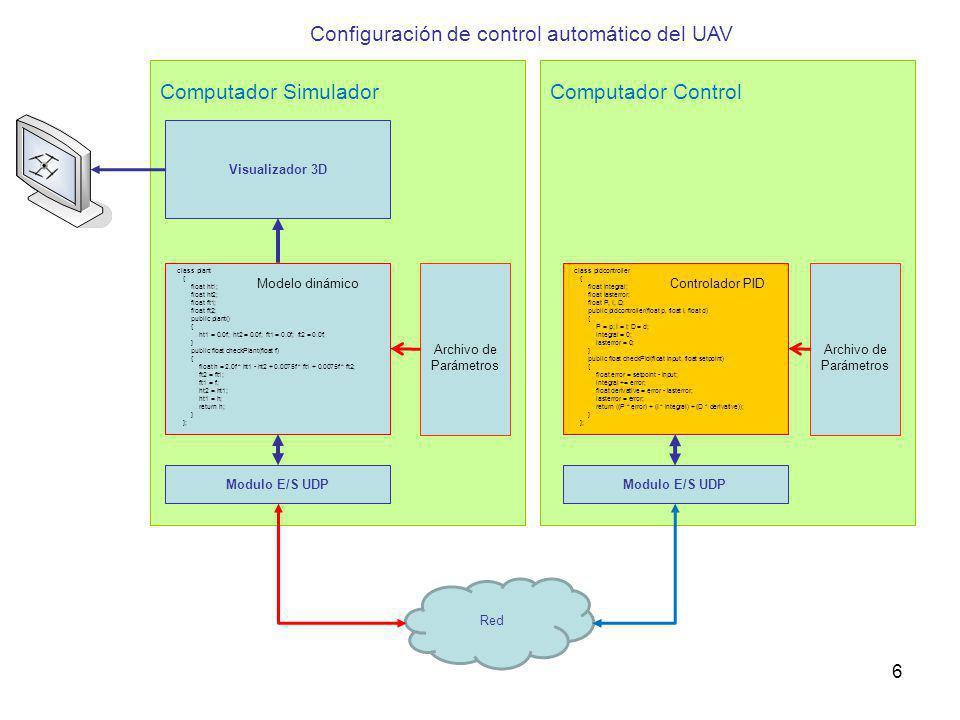 Computador Simulador Visualizador 3D Archivo de Parámetros class plant { float ht1; float ht2; float ft1; float ft2; public plant() { ht1 = 0.0f; ht2 = 0.0f; ft1 = 0.0f; ft2 = 0.0f; } public float checkPlant(float f) { float h = 2.0f * ht1 - ht2 + 0.0075f * ft1 + 0.0075f * ft2; ft2 = ft1; ft1 = f; ht2 = ht1; ht1 = h; return h; } }; Modelo dinámico Modulo E/S UDP Computador Control Archivo de Parámetros Modulo E/S UDP class pidcontroller { float integral; float lasterror; float P, I, D; public pidcontroller(float p, float i, float d) { P = p; I = i; D = d; integral = 0; lasterror = 0; } public float checkPid(float input, float setpoint) { float error = setpoint - input; integral += error; float derivative = error - lasterror; lasterror = error; return ((P * error) + (I * integral) + (D * derivative)); } }; Controlador PID Red Configuración de control automático del UAV 6