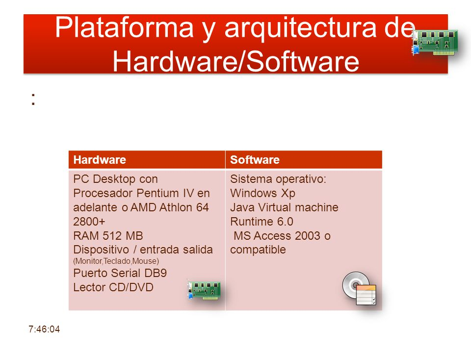 Plataforma y arquitectura de Hardware/Software : HardwareSoftware PC Desktop con Procesador Pentium IV en adelante o AMD Athlon 64 2800+ RAM 512 MB Dispositivo / entrada salida (Monitor,Teclado,Mouse) Puerto Serial DB9 Lector CD/DVD Sistema operativo: Windows Xp Java Virtual machine Runtime 6.0 MS Access 2003 o compatible 7:47:43