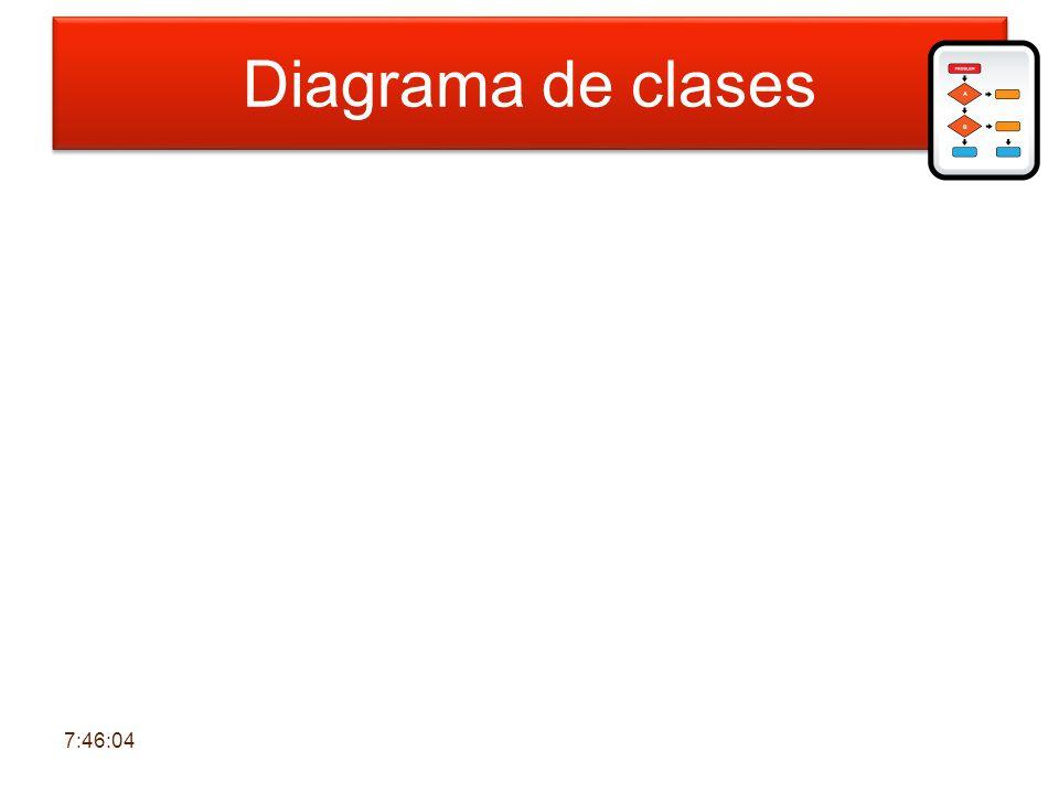 Diagrama de alto nivel Diagrama de clases 7:47:43